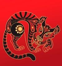 horoscopo tigre:
