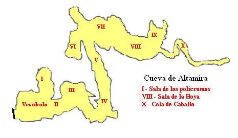 Altamira mapa de la cueva